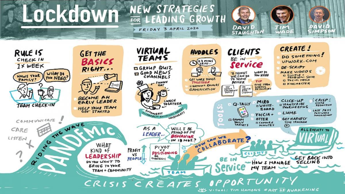 workshop on growth strategies david staughton