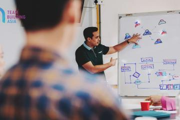 blog article header total team development