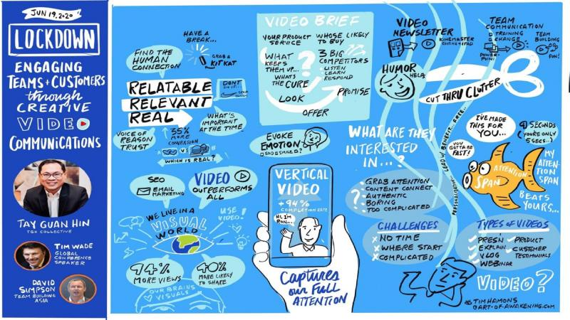 workshop on creative video marketing