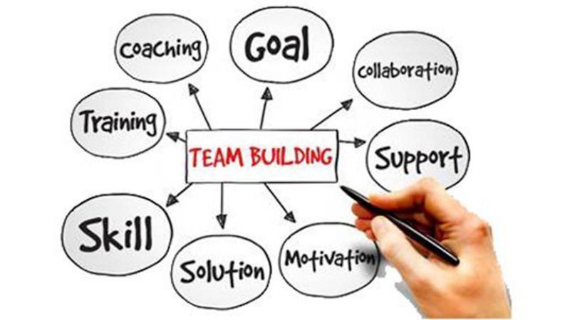 creating reward executive retreats