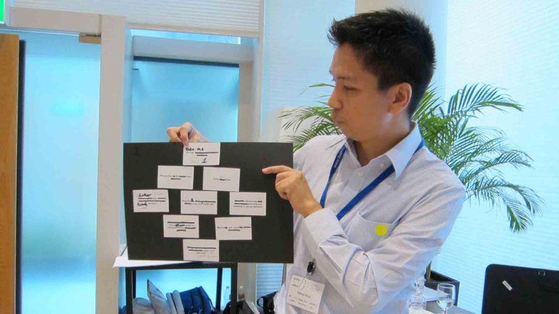 negotiation skills team building programme