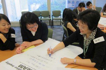 team collaborate in apppreciative inquiry team building activity